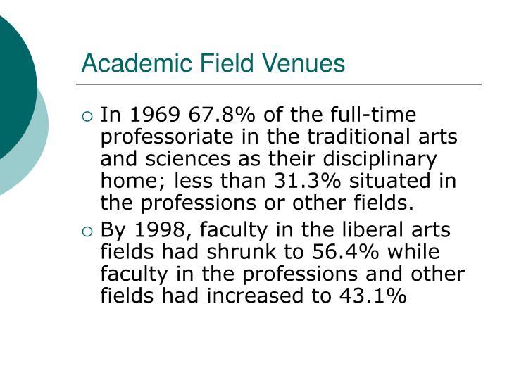 Academic Field Venues
