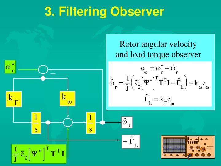Rotor angular velocity