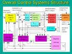 overall control systems structure