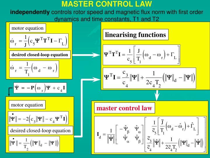 motor equation