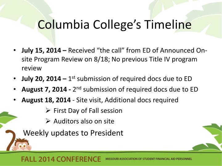 Columbia College's Timeline