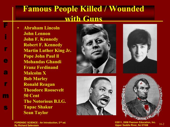 Famous people killed wounded with guns