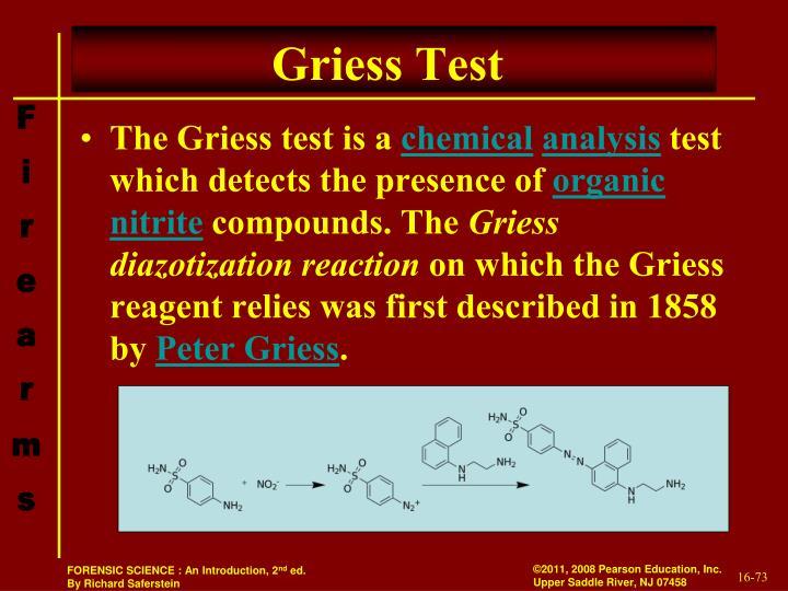Griess Test