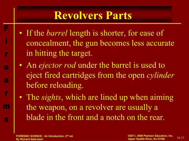 Revolvers Parts