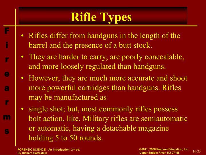 Rifle Types