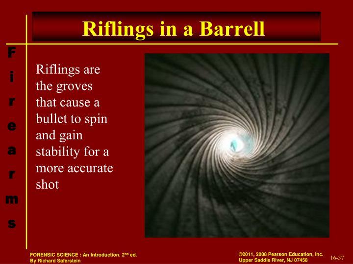 Riflings in a Barrell