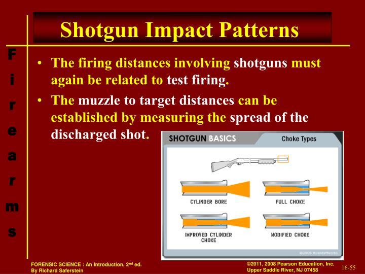 Shotgun Impact Patterns