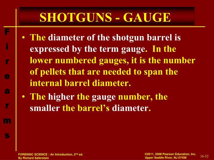 SHOTGUNS - GAUGE