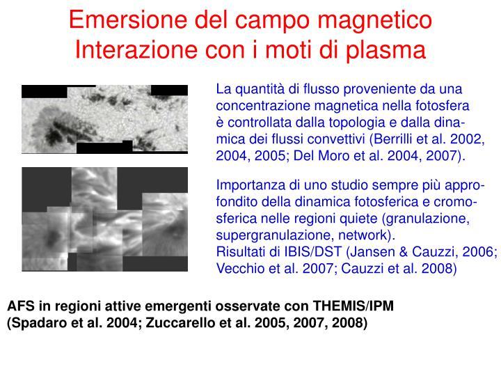 Emersione del campo magnetico