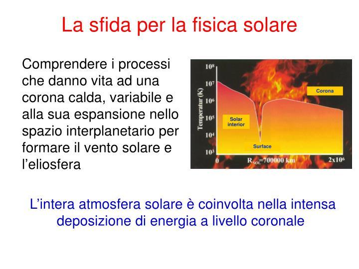 La sfida per la fisica solare