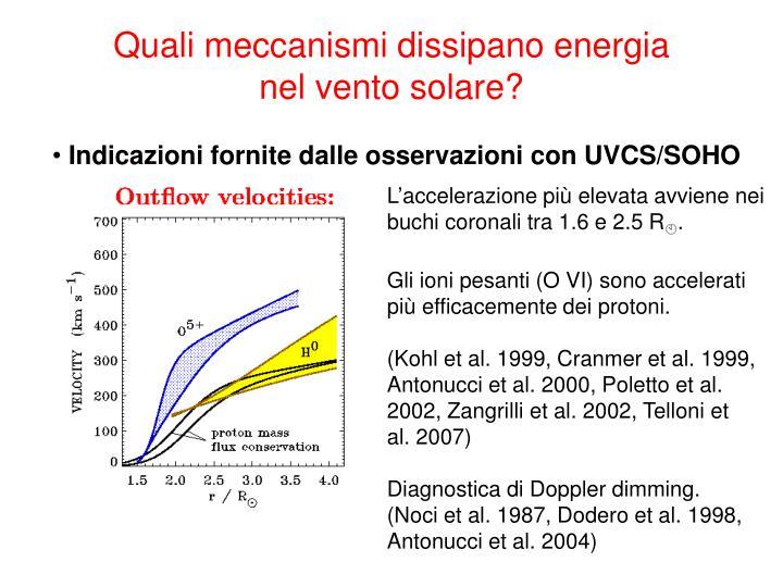 Quali meccanismi dissipano energia