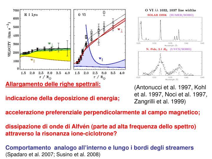 Allargamento delle righe spettrali: