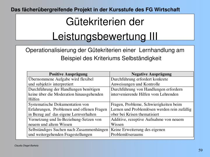 Operationalisierung der Gütekriterien einer  Lernhandlung am Beispiel des Kriteriums Selbständigkeit