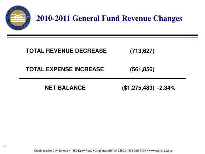 2010-2011 General Fund Revenue Changes
