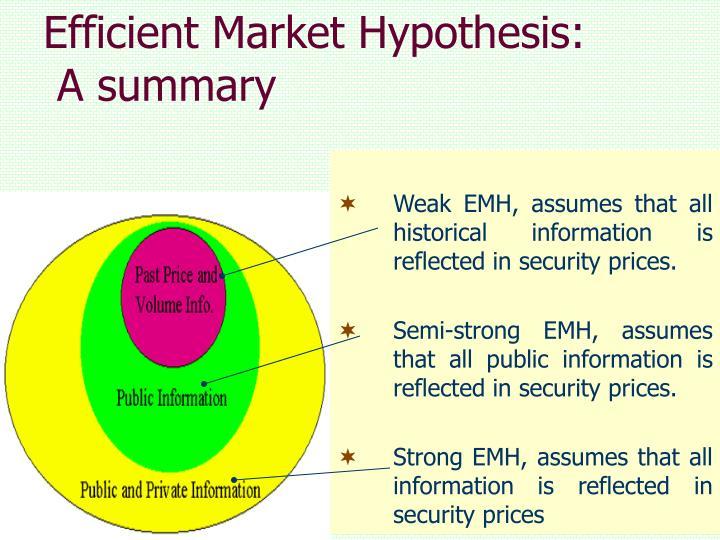 Efficient Market Hypothesis: