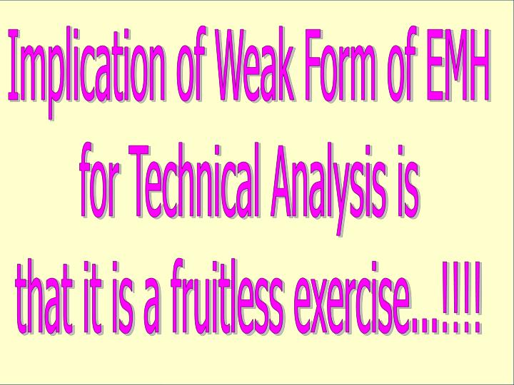 Implication of Weak Form of EMH