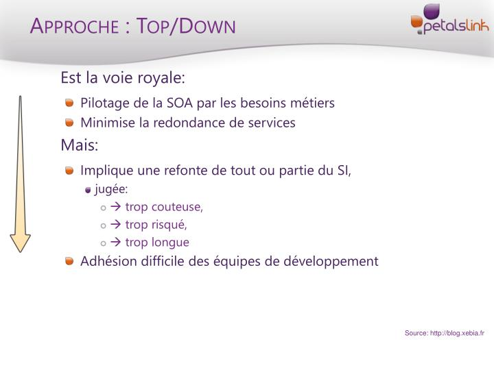 Approche : Top/Down