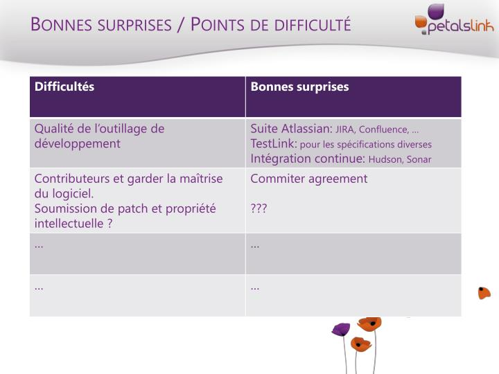 Bonnes surprises / Points de difficulté