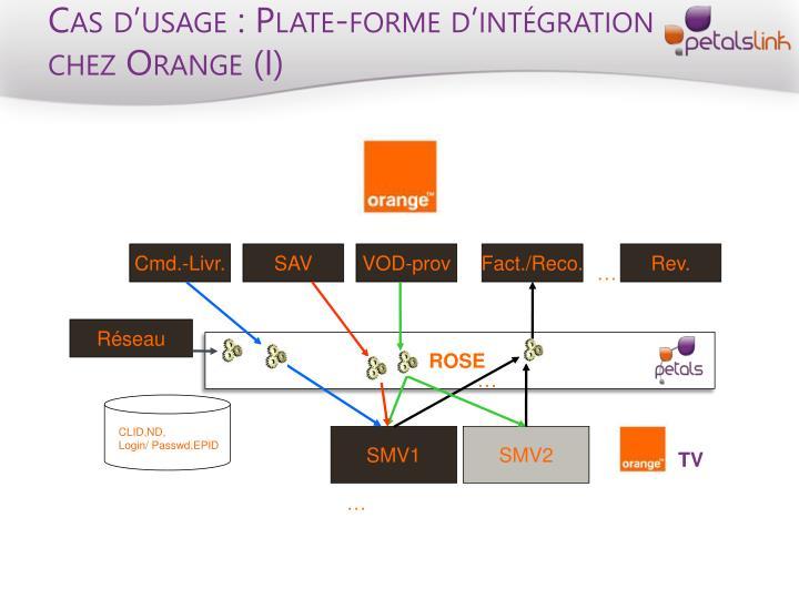 Cas d'usage : Plate-forme d'intégration chez Orange (I)