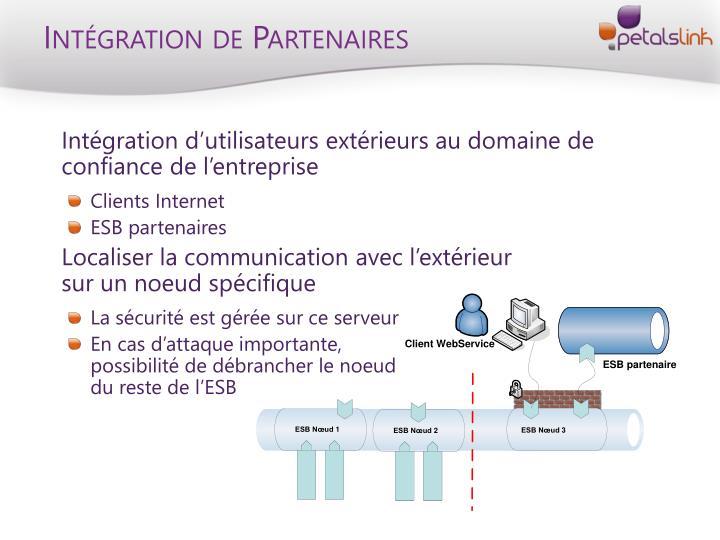 Intégration de Partenaires