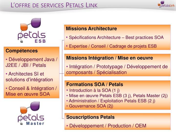 L'offre de services Petals Link