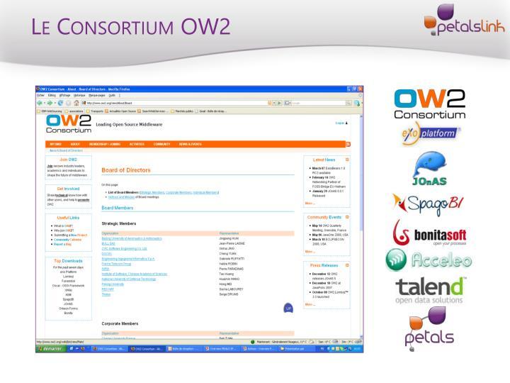 Le Consortium OW2