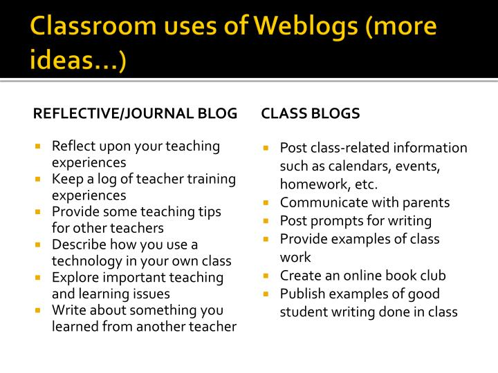 Classroom uses of Weblogs (more ideas…)