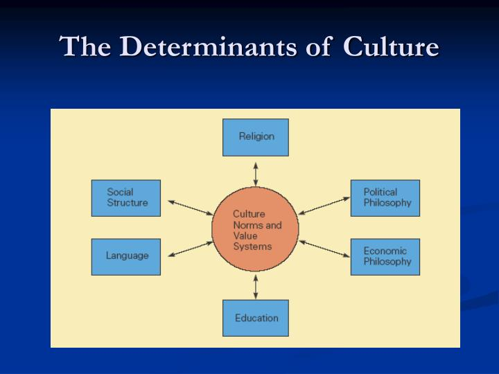 The Determinants of Culture