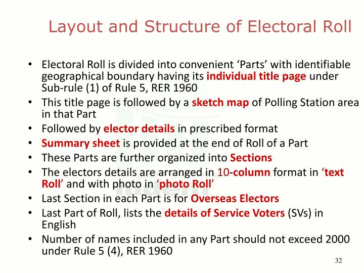 Layout and Structure of Electoral Roll