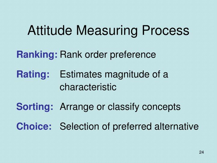 Attitude Measuring Process