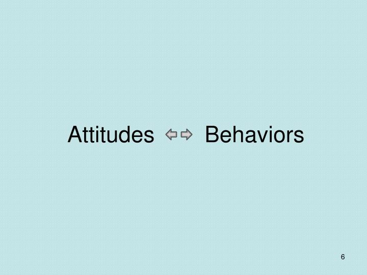 Attitudes        Behaviors
