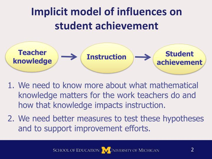 Implicit model of influences on student achievement