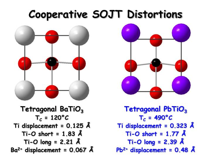 Cooperative SOJT Distortions