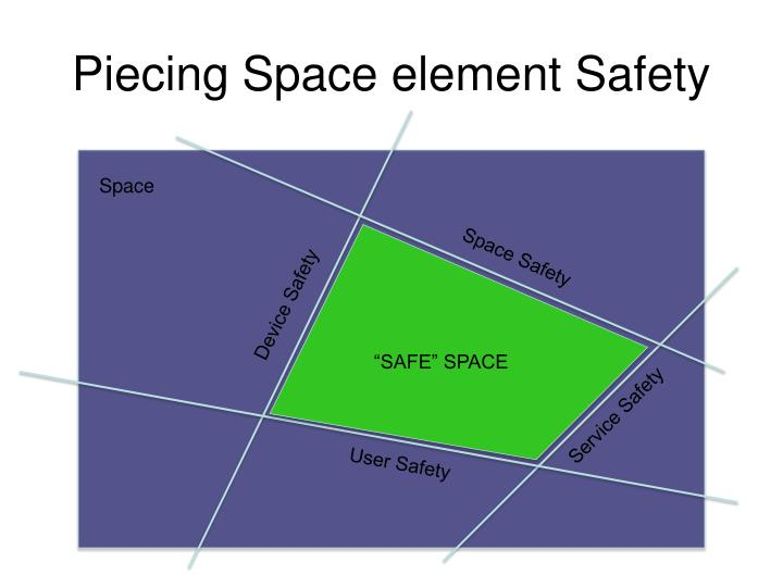 Piecing Space element Safety