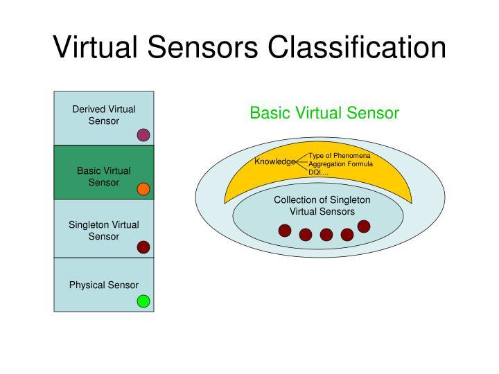 Virtual Sensors Classification