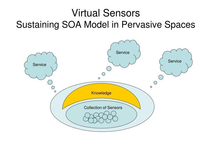 Virtual Sensors