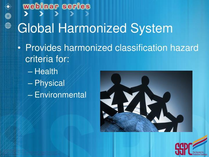 Global Harmonized System