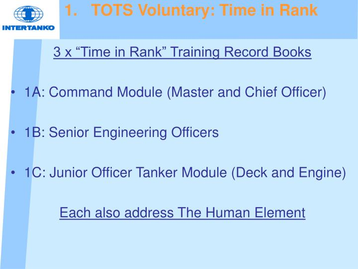 TOTS Voluntary: Time in Rank