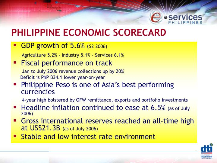 PHILIPPINE ECONOMIC SCORECARD