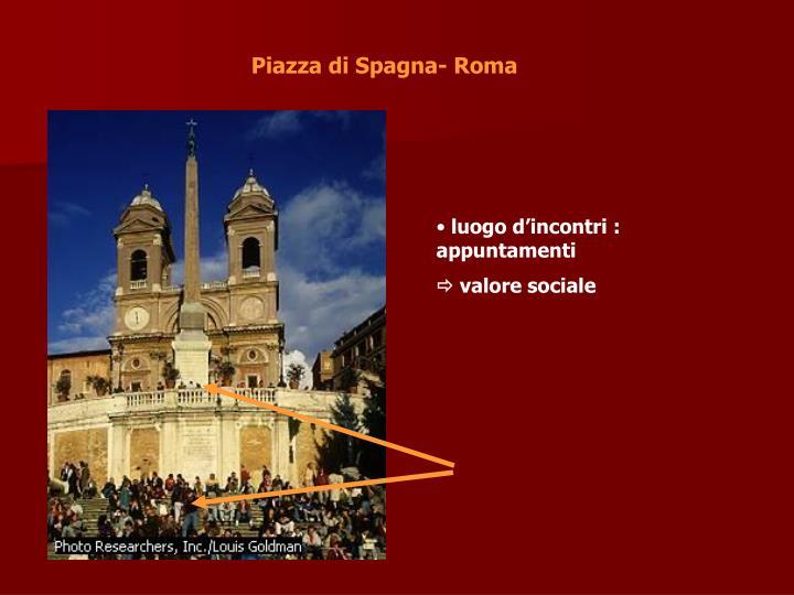 Piazza di Spagna- Roma