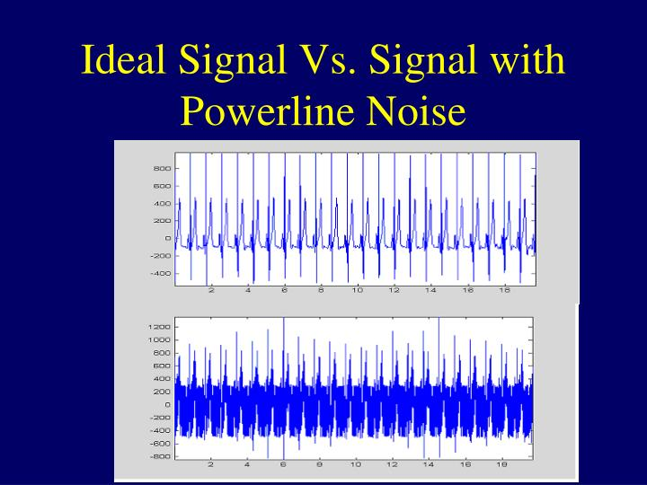 Ideal Signal Vs. Signal with Powerline Noise