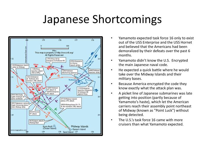 Japanese shortcomings