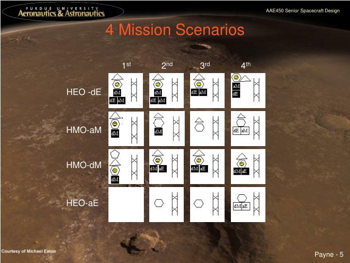 4 Mission Scenarios