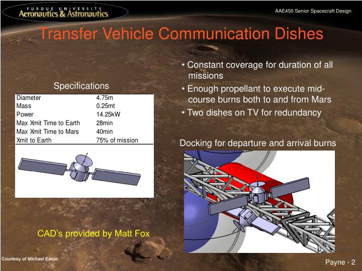 Transfer Vehicle Communication Dishes