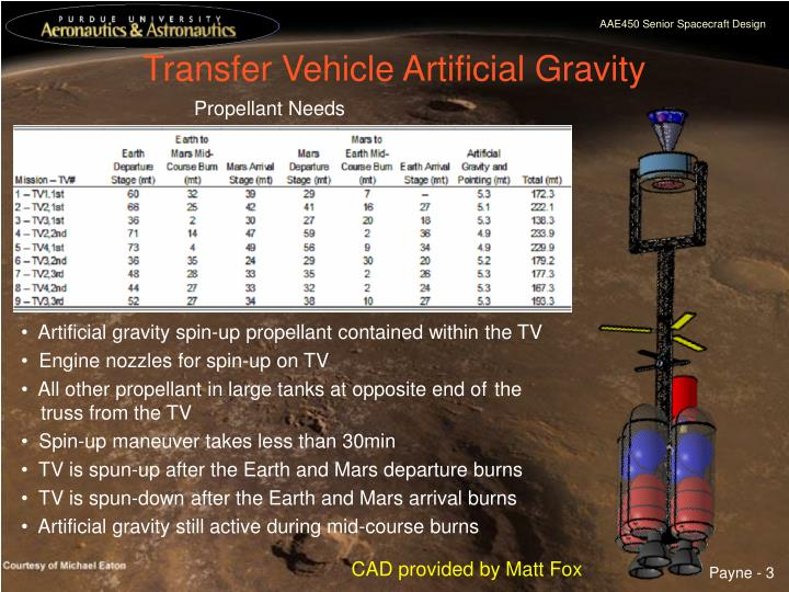 Transfer Vehicle Artificial Gravity