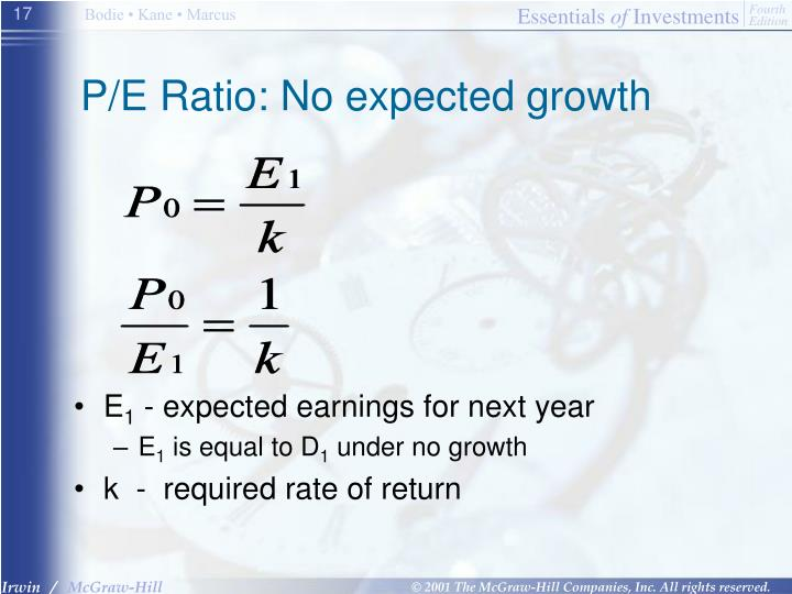 P/E Ratio: No expected growth