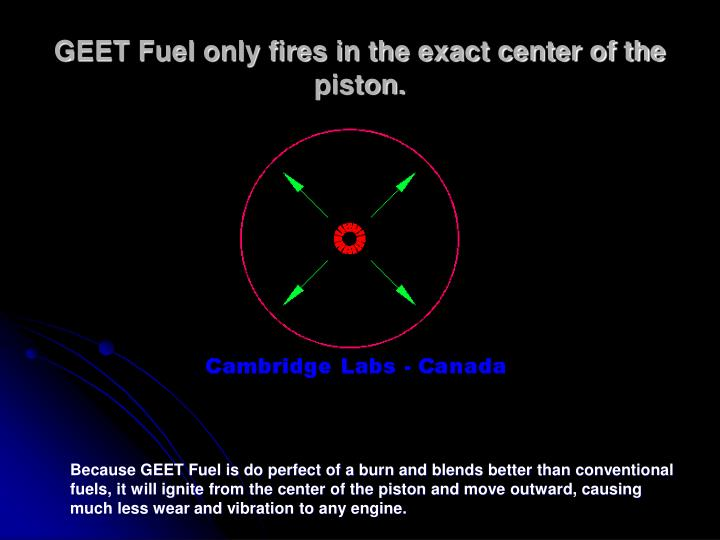 GEET Fuel only fires in the exact center of the piston.