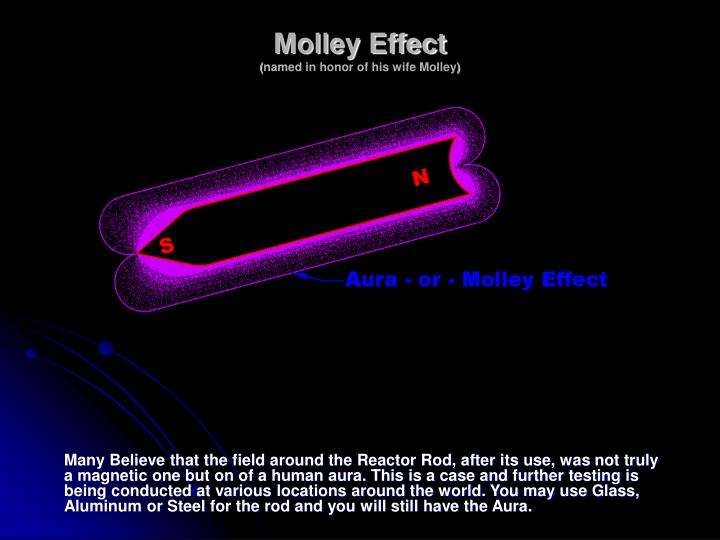 Molley effect named in honor of his wife molley