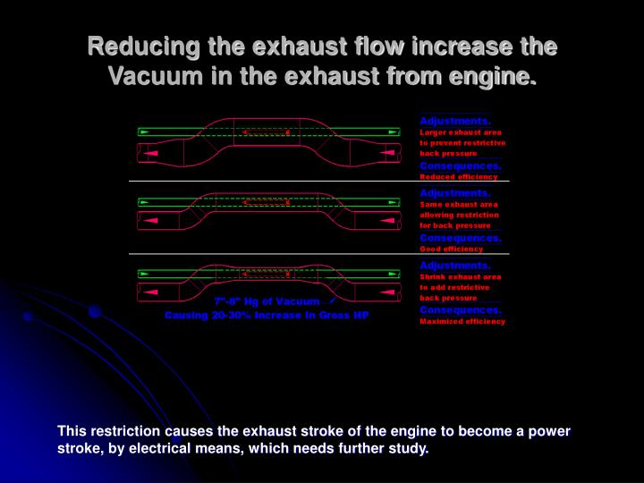 Reducing the exhaust flow increase the Vacuum in the exhaust from engine.