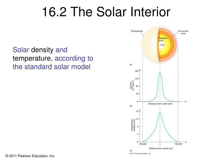 16.2 The Solar Interior